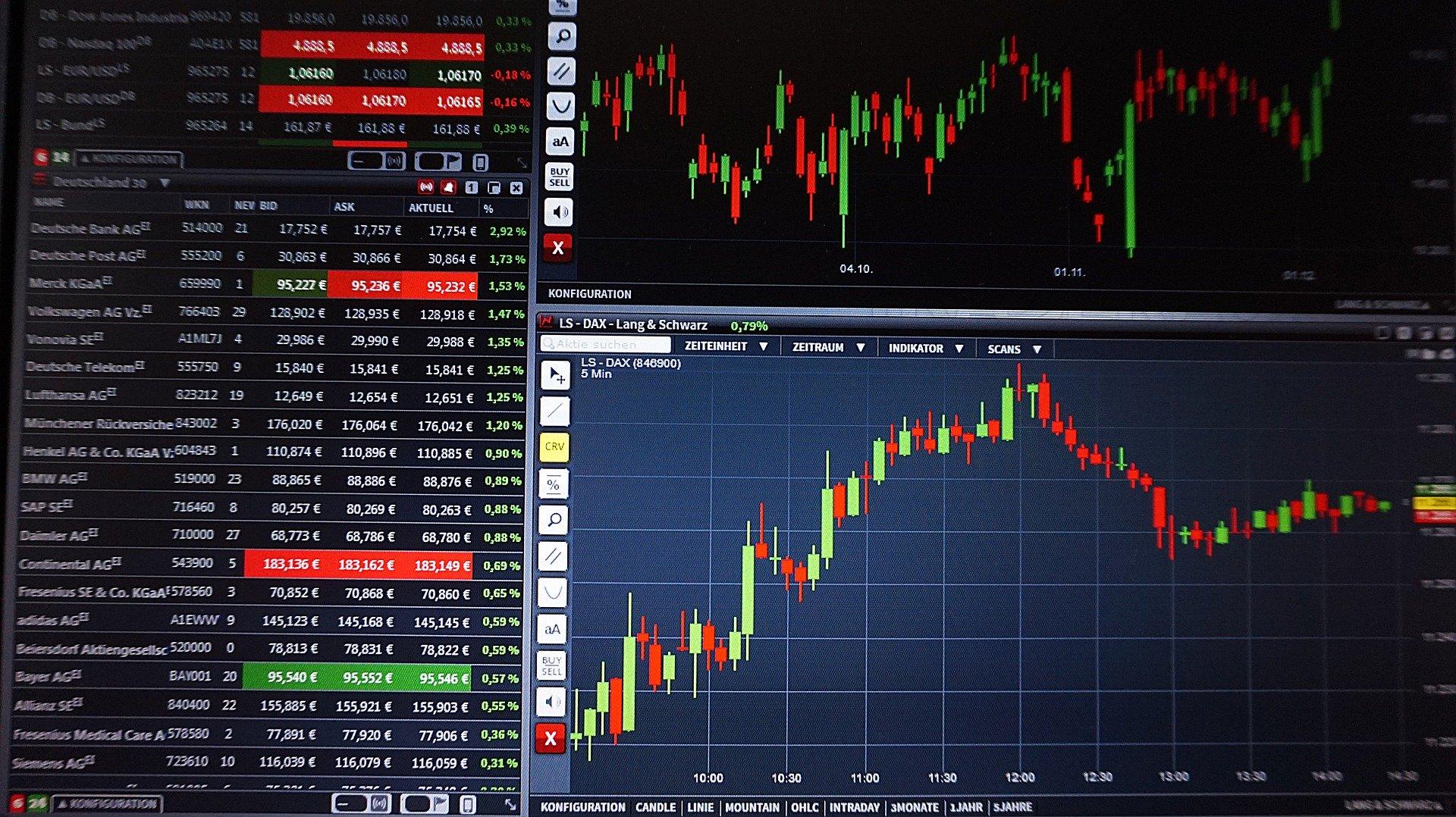 Börse Broker Vergleich